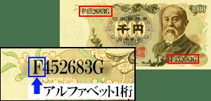 伊藤博文1000円札【1桁】